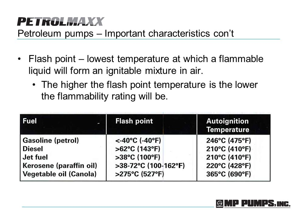 Petroleum pumps – Important characteristics cont Flash point – lowest temperature at which a flammable liquid will form an ignitable mixture in air.