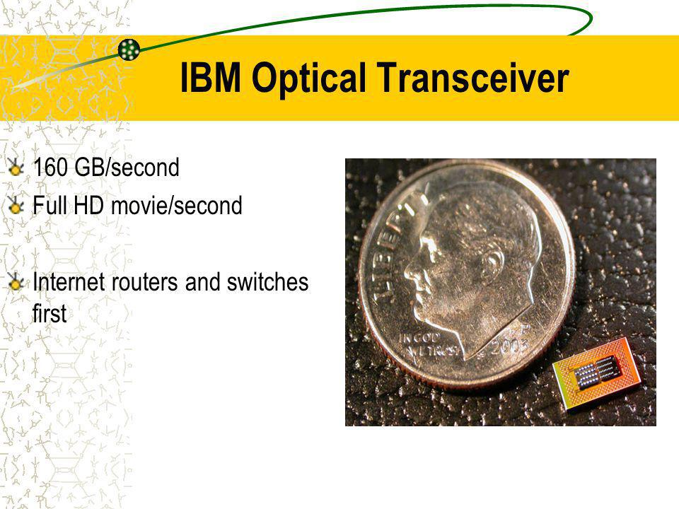 IBM Optical Transceiver 160 GB/second Full HD movie/second Internet routers and switches first