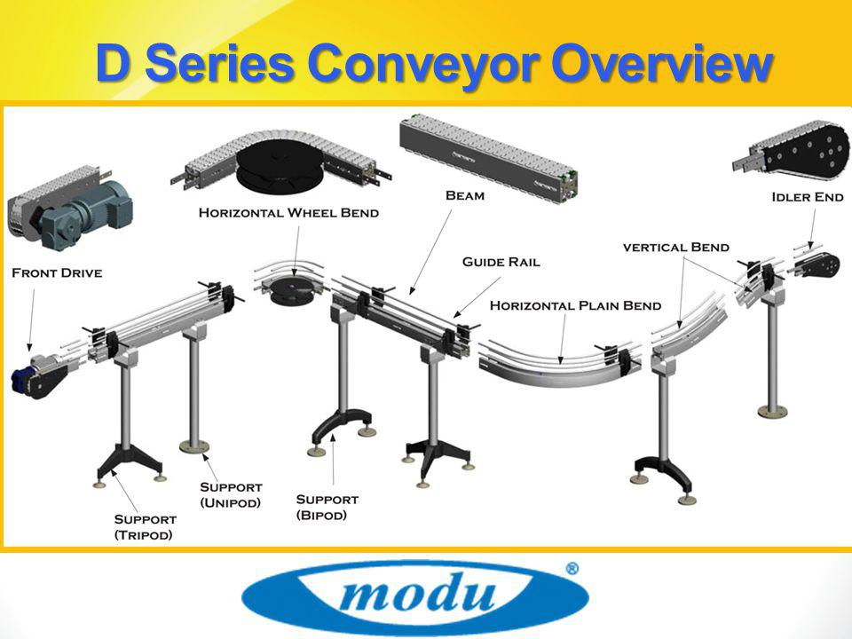 D Series Conveyor Overview