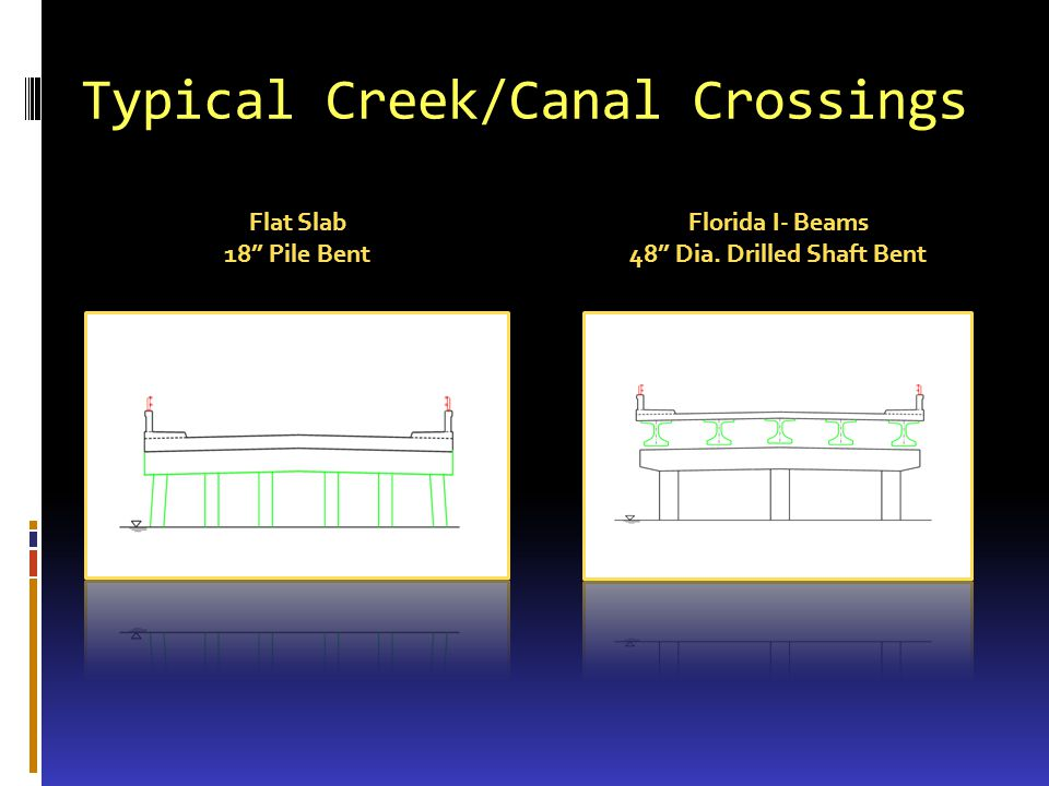 Typical Creek/Canal Crossings Florida I- Beams 48 Dia. Drilled Shaft Bent Flat Slab 18 Pile Bent