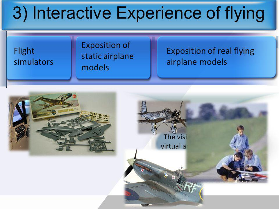 3) Interactive Experience of flying The visitors will have both a virtual and real breath taking flying experience Flight simulators Exposition of static airplane models Exposition of real flying airplane models