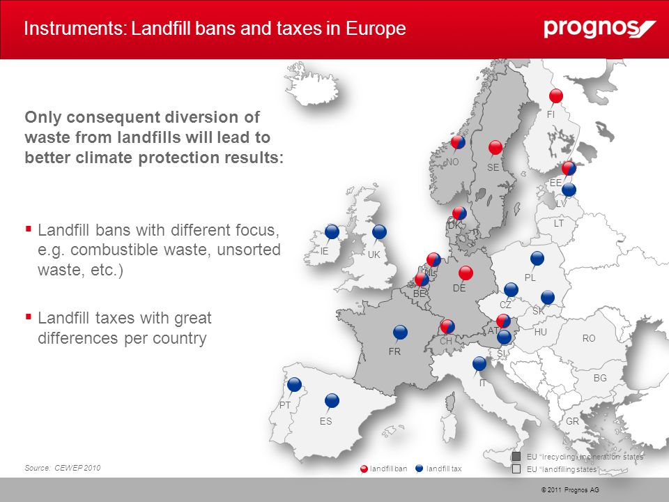 © 2011 Prognos AG Only consequent diversion of waste from landfills will lead to better climate protection results: Landfill bans with different focus, e.g.