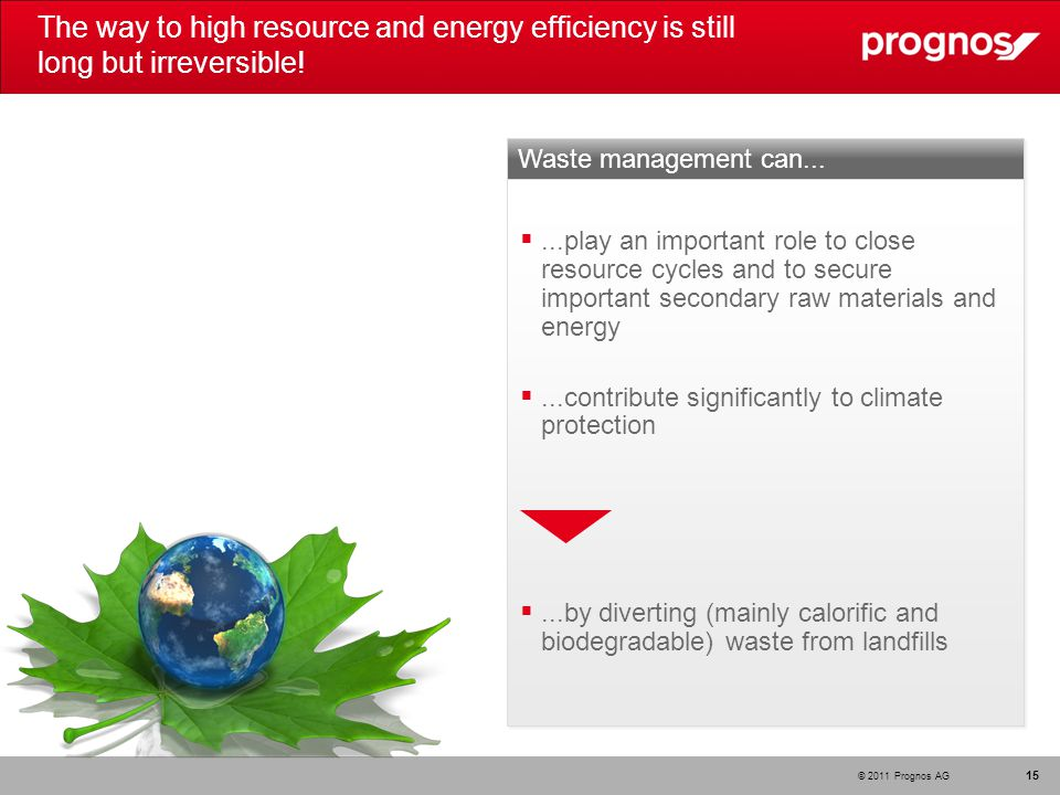 © 2011 Prognos AG The way to high resource and energy efficiency is still long but irreversible.