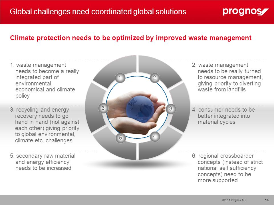© 2011 Prognos AG Global challenges need coordinated global solutions Climate protection needs to be optimized by improved waste management 16 2.