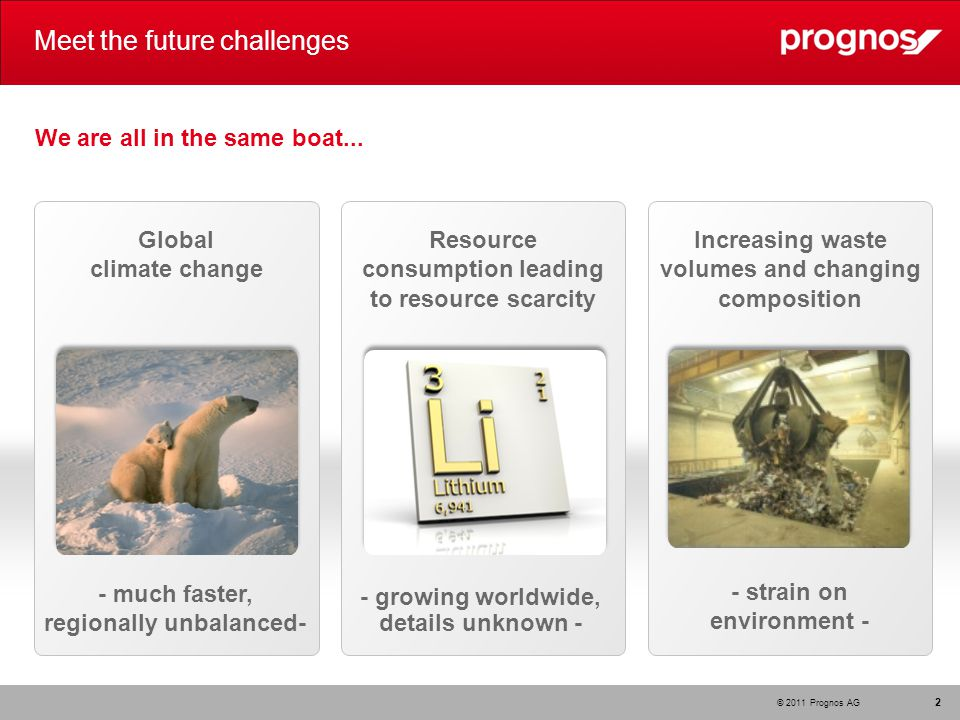 © 2011 Prognos AG Meet the future challenges We are all in the same boat...