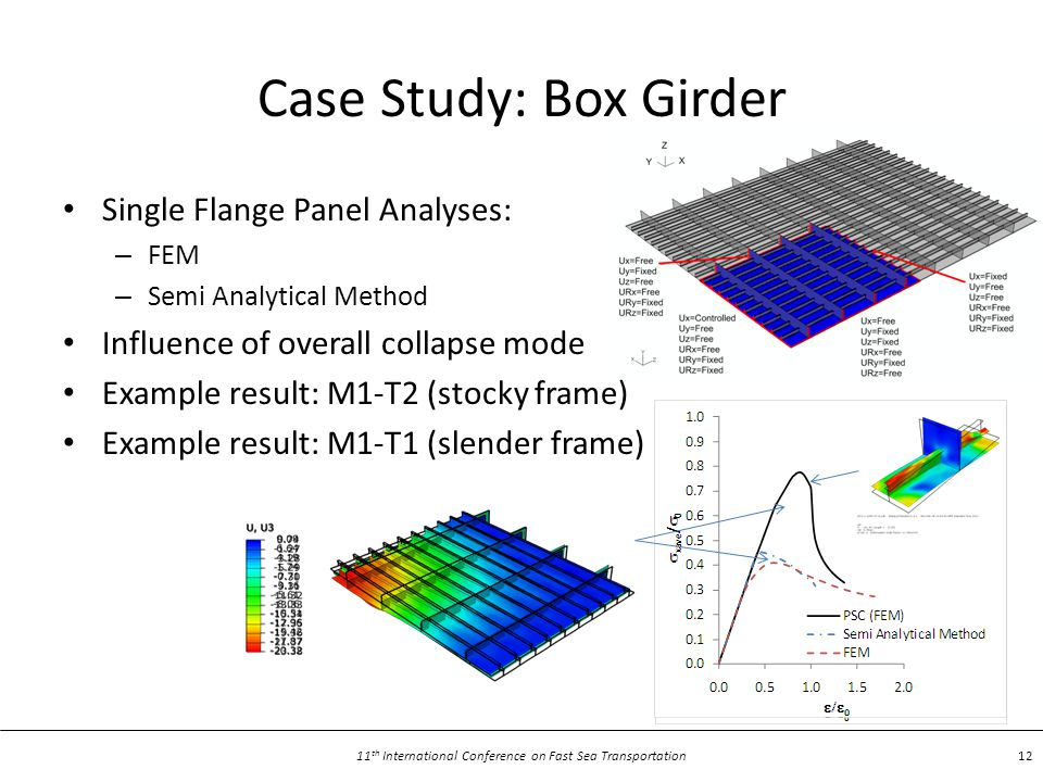 11 th International Conference on Fast Sea Transportation 12 Case Study: Box Girder Single Flange Panel Analyses: – FEM – Semi Analytical Method Influence of overall collapse mode Example result: M1-T2 (stocky frame) Example result: M1-T1 (slender frame)