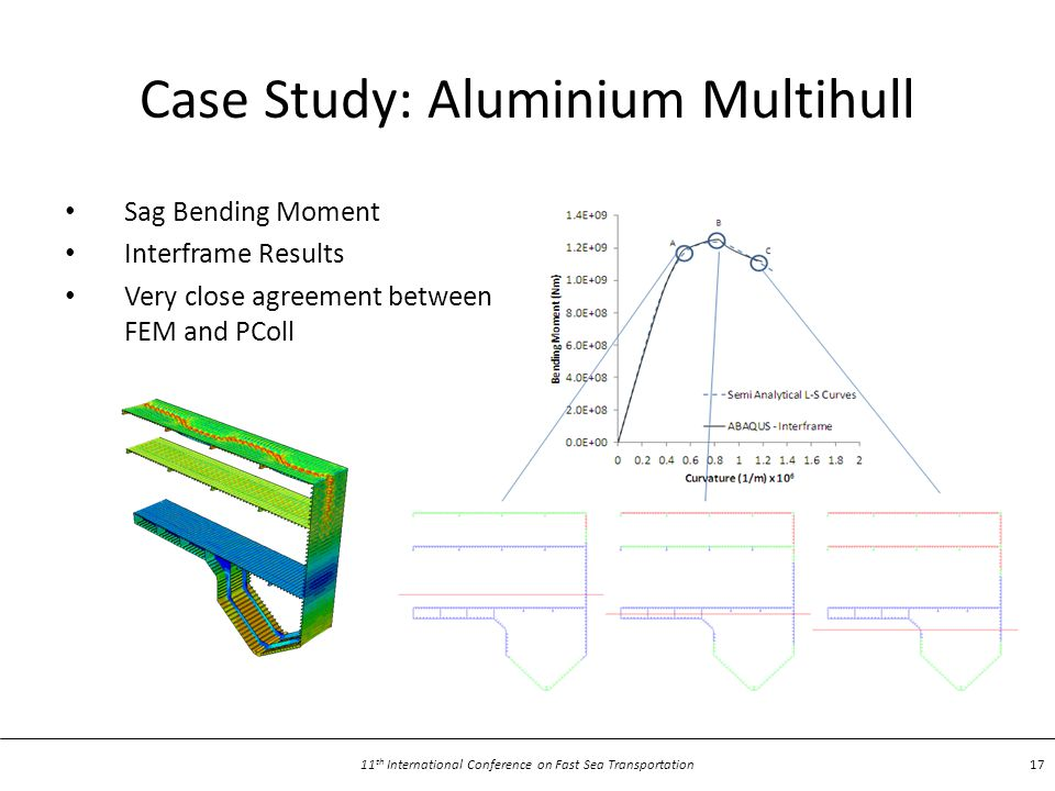 11 th International Conference on Fast Sea Transportation 17 Case Study: Aluminium Multihull Sag Bending Moment Interframe Results Very close agreement between FEM and PColl