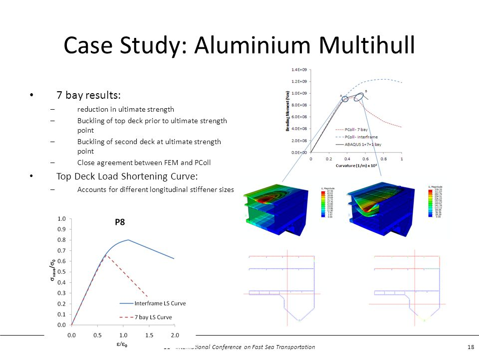 11 th International Conference on Fast Sea Transportation 18 Case Study: Aluminium Multihull 7 bay results: – reduction in ultimate strength – Buckling of top deck prior to ultimate strength point – Buckling of second deck at ultimate strength point – Close agreement between FEM and PColl Top Deck Load Shortening Curve: – Accounts for different longitudinal stiffener sizes
