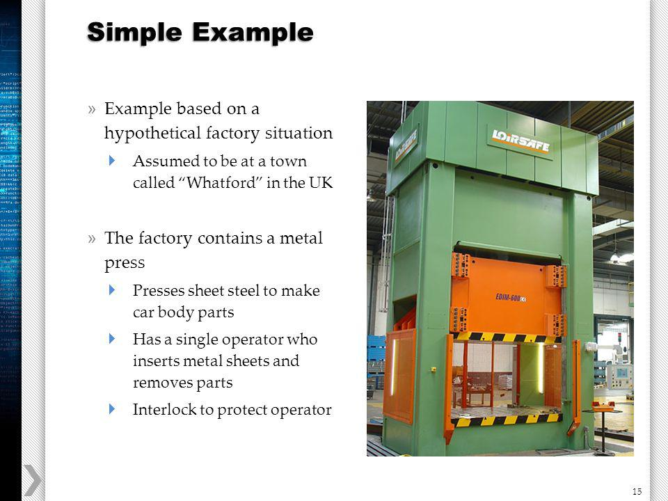 15 Simple Example » Example based on a hypothetical factory situation Assumed to be at a town called Whatford in the UK » The factory contains a metal press Presses sheet steel to make car body parts Has a single operator who inserts metal sheets and removes parts Interlock to protect operator