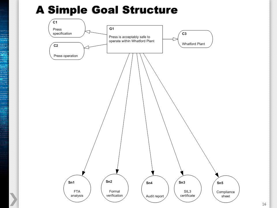 16 A Simple Goal Structure