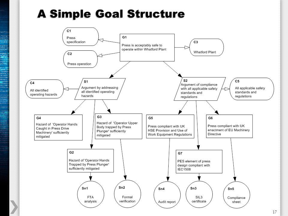 17 A Simple Goal Structure