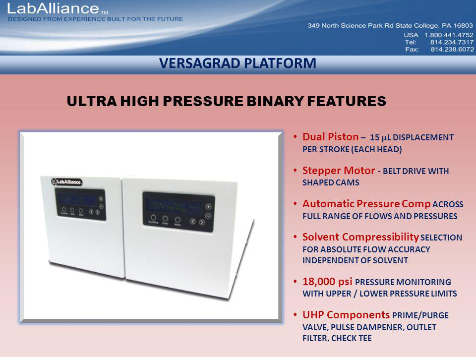 VERSAGRAD PLATFORM ULTRA HIGH PRESSURE BINARY FEATURES Dual Piston – 15 L DISPLACEMENT PER STROKE (EACH HEAD) Stepper Motor - BELT DRIVE WITH SHAPED CAMS Automatic Pressure Comp ACROSS FULL RANGE OF FLOWS AND PRESSURES Solvent Compressibility SELECTION FOR ABSOLUTE FLOW ACCURACY INDEPENDENT OF SOLVENT 18,000 psi PRESSURE MONITORING WITH UPPER / LOWER PRESSURE LIMITS UHP Components PRIME/PURGE VALVE, PULSE DAMPENER, OUTLET FILTER, CHECK TEE