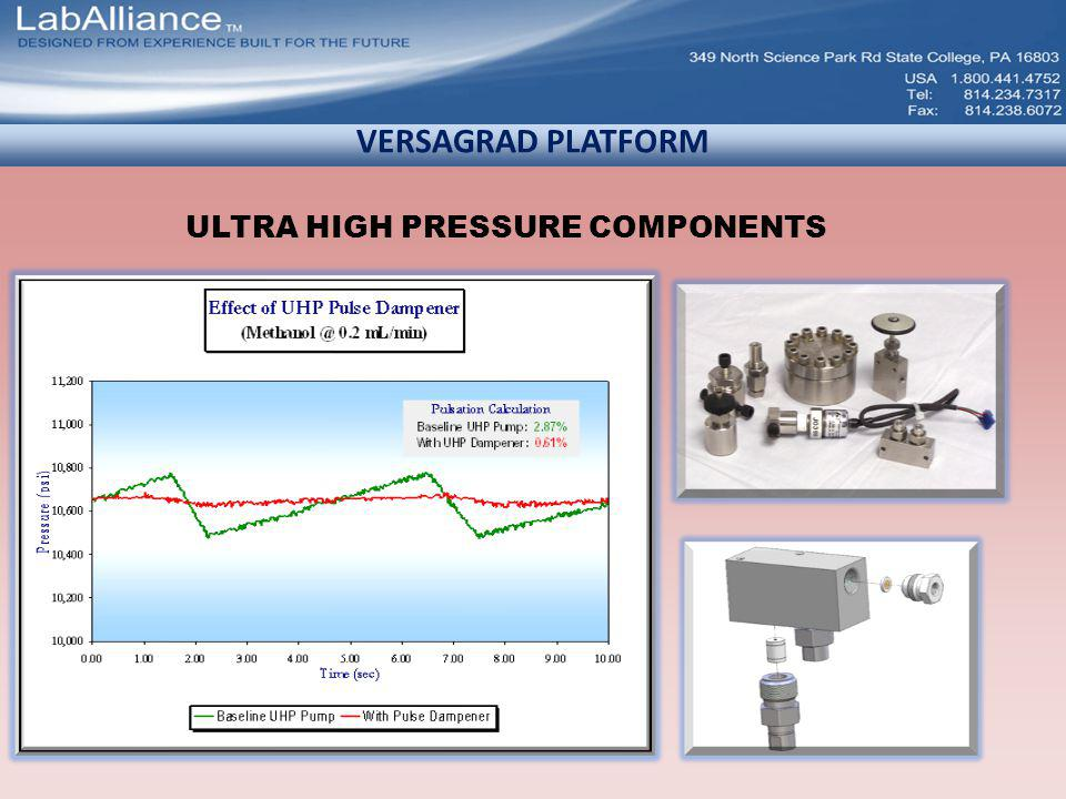 VERSAGRAD PLATFORM ULTRA HIGH PRESSURE COMPONENTS Ultra- High Pressure Pulse Dampener RATED TO 18,000 psi INTEGRATED PRESSURE TRANSDUCER REDUCES SWEPT VOLUME AND EQUILIBRATION TIME SIGNIFICANTLY REDUCES PULSATION AVAILABLE ONLY FROM LABALLIANCE Innovative Check Valve Tee RATED TO 18,000 psi PREVENTS CHANNEL-TO-CHANNEL CROSS TALK IMPROVED RETENTION TIME REPEATABILITY INTEGRATED FRIT FILTER