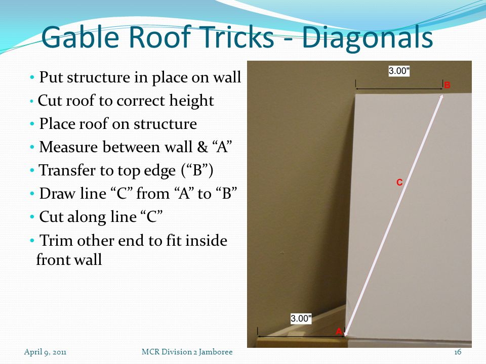 Gable Roof Tricks - Diagonals Put structure in place on wall Cut roof to correct height Place roof on structure Measure between wall & A Transfer to top edge (B) Draw line C from A to B Cut along line C Trim other end to fit inside front wall April 9, 2011MCR Division 2 Jamboree16