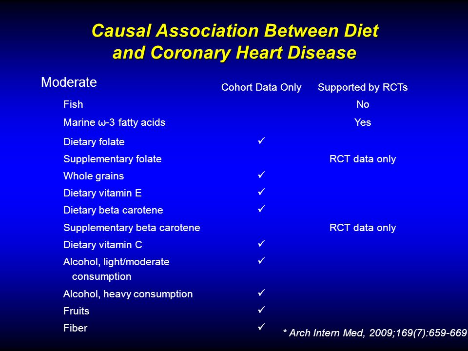 Causal Association Between Diet and Coronary Heart Disease Moderate Cohort Data OnlySupported by RCTs FishNo Marine ω-3 fatty acidsYes Dietary folate Supplementary folateRCT data only Whole grains Dietary vitamin E Dietary beta carotene Supplementary beta caroteneRCT data only Dietary vitamin C Alcohol, light/moderate consumption Alcohol, heavy consumption Fruits Fiber * Arch Intern Med, 2009;169(7):659-669