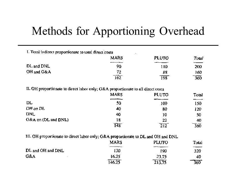 Methods for Apportioning Overhead