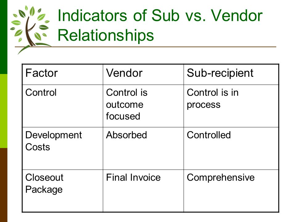 Indicators of Sub vs.