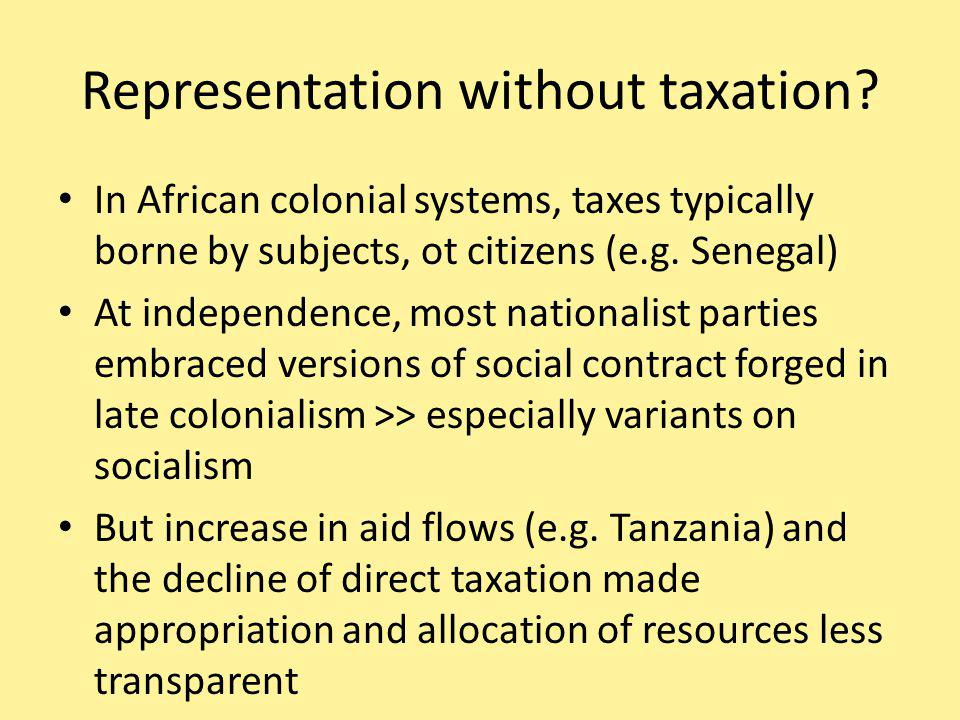 Representation without taxation.