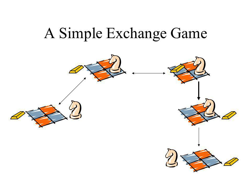 A Simple Exchange Game