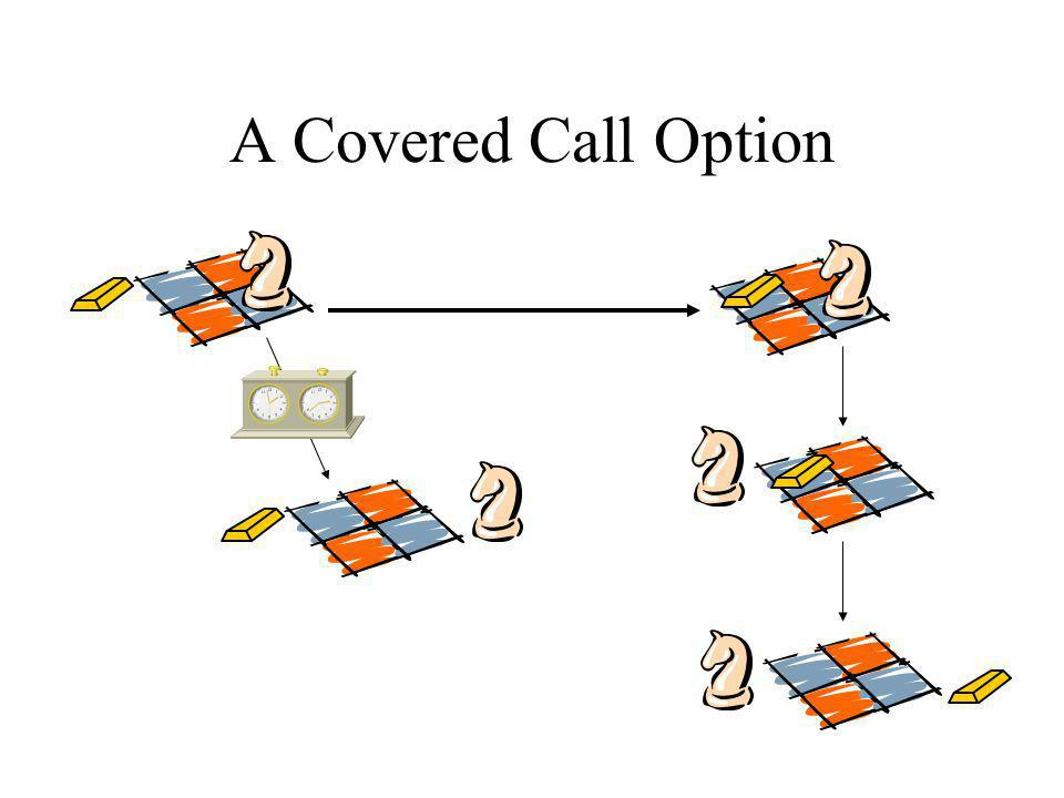 A Covered Call Option