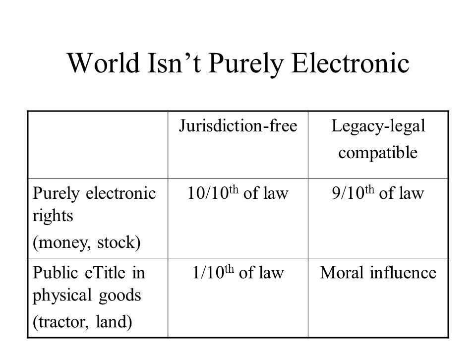 World Isnt Purely Electronic Jurisdiction-freeLegacy-legal compatible Purely electronic rights (money, stock) 10/10 th of law9/10 th of law Public eTitle in physical goods (tractor, land) 1/10 th of lawMoral influence