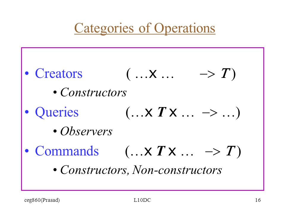ceg860(Prasad)L10DC16 Categories of Operations Creators ( … x … Constructors Queries (… x T x … …) Observers Commands (… x T x … Constructors, Non-constructors