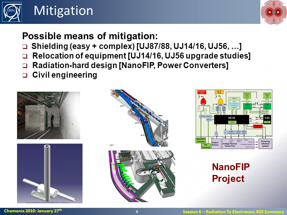 Chamonix 2010: January 27 th Session 6 – Radiation To Electronics: R2E Summary Chamonix 2010: January 27 th Session 6 – Radiation To Electronics: R2E Summary 6 Mitigation Possible means of mitigation: Shielding (easy + complex) [UJ87/88, UJ14/16, UJ56, …] Relocation of equipment [UJ14/16, UJ56 upgrade studies] Radiation-hard design [NanoFIP, Power Converters] Civil engineering NanoFIP Project