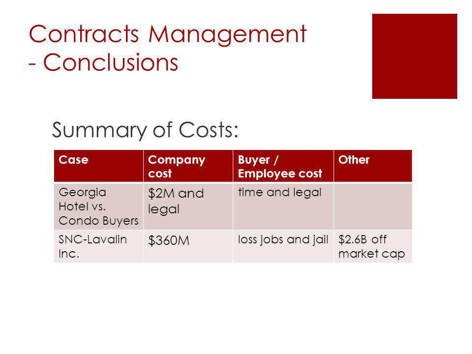 Contracts Management - Conclusions Summary of Costs: CaseCompany cost Buyer / Employee cost Other Georgia Hotel vs.