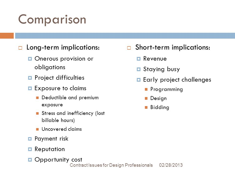 Comparison Long-term implications: Onerous provision or obligations Project difficulties Exposure to claims Deductible and premium exposure Stress and inefficiency (lost billable hours) Uncovered claims Payment risk Reputation Opportunity cost Short-term implications: Revenue Staying busy Early project challenges Programming Design Bidding 02/28/2013Contract Issues for Design Professionals