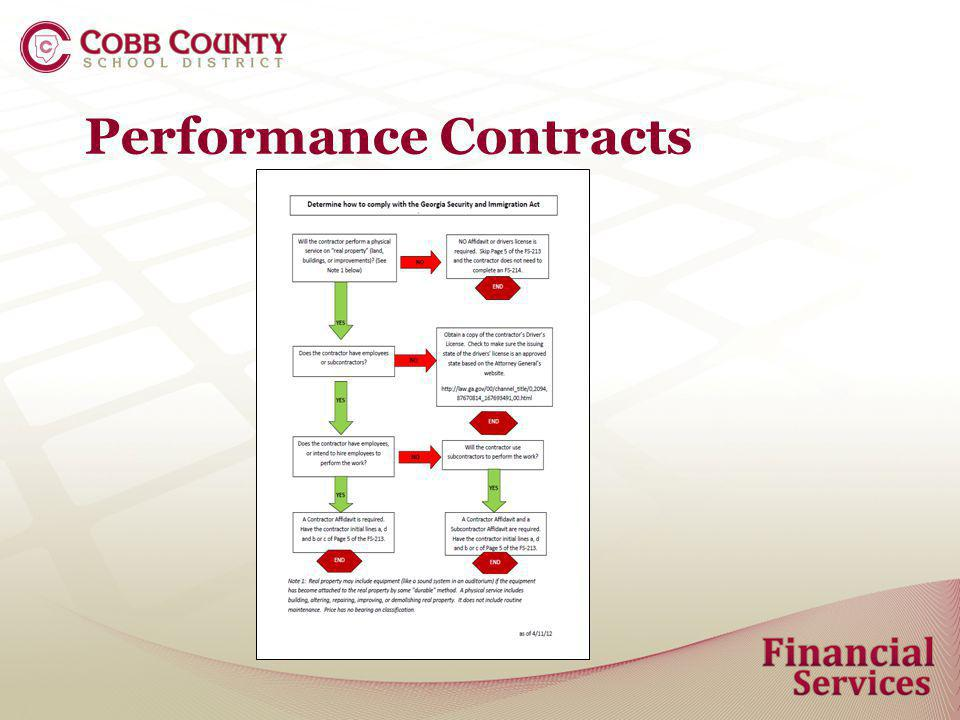 Performance Contracts