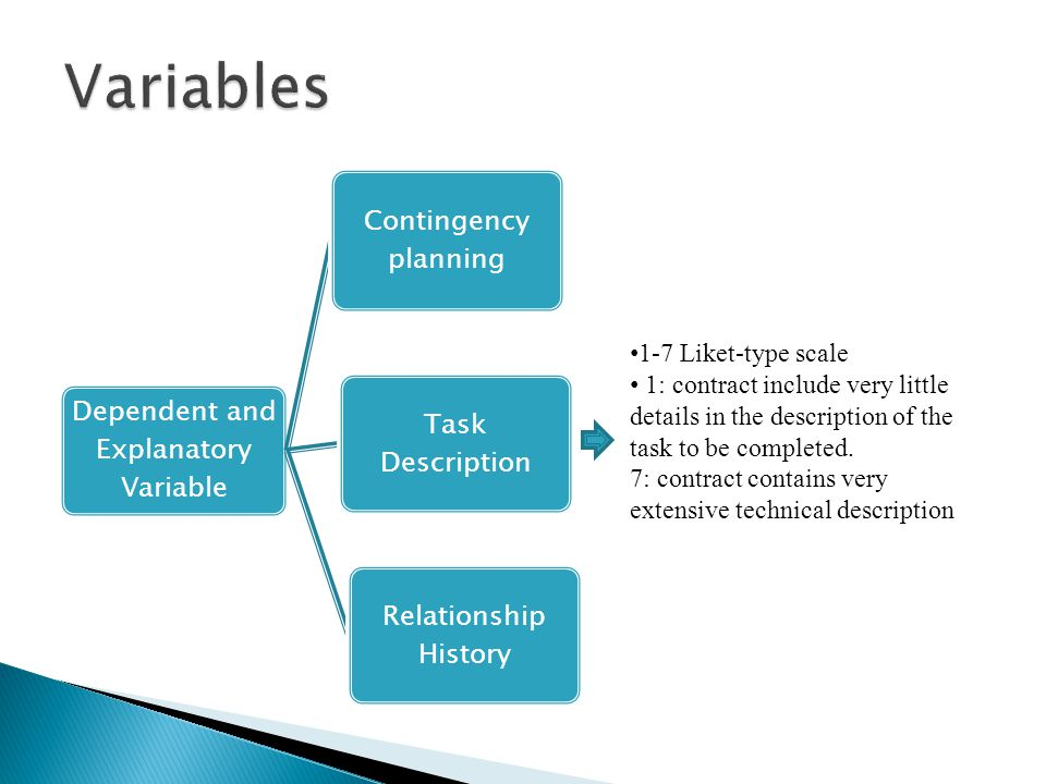 Dependent and Explanatory Variable Contingency planning Task Description Relationship History 1-7 Liket-type scale 1: contract include very little details in the description of the task to be completed.