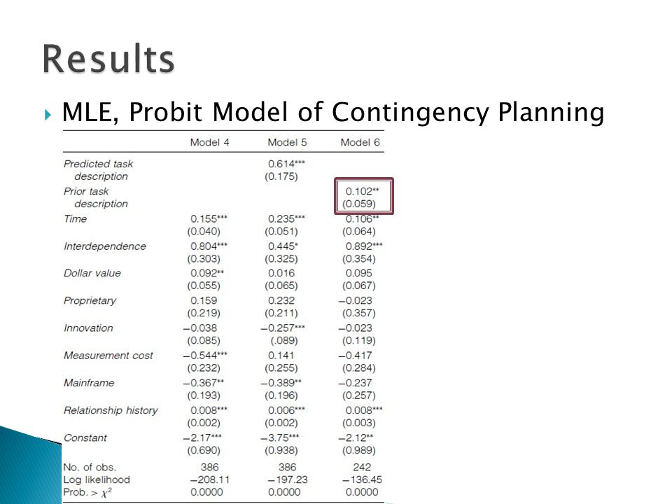 MLE, Probit Model of Contingency Planning