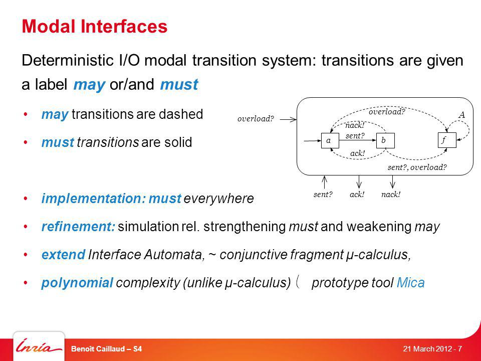 Modal Interfaces Deterministic I/O modal transition system: transitions are given a label may or/and must may transitions are dashed must transitions are solid implementation: must everywhere refinement: simulation rel.