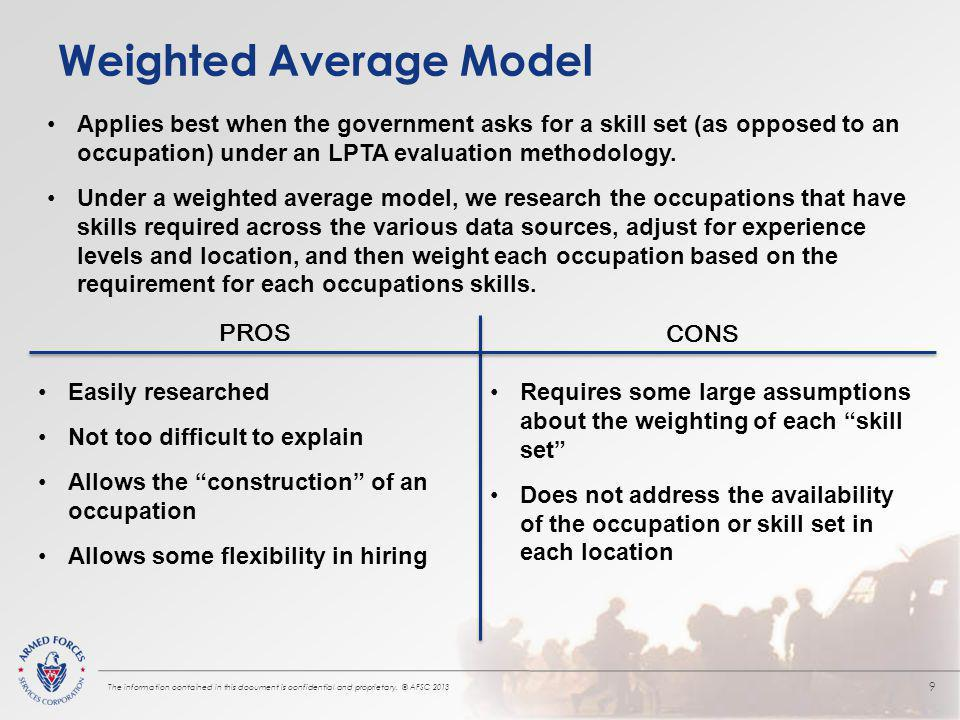 Weighted Average Model The information contained in this document is confidential and proprietary.