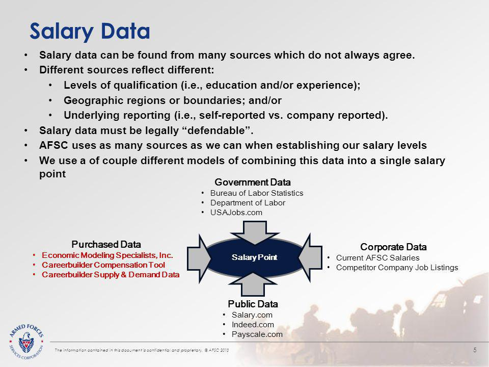 Salary Data The information contained in this document is confidential and proprietary.