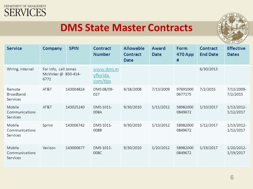 6 DMS State Master Contracts ServiceCompanySPINContract Number Allowable Contract Date Award Date Form 470 App # Contract End Date Effective Dates Wiring, InternalFor info, call James McVicker @ 850-414- 6771 www.dms.m yflorida.