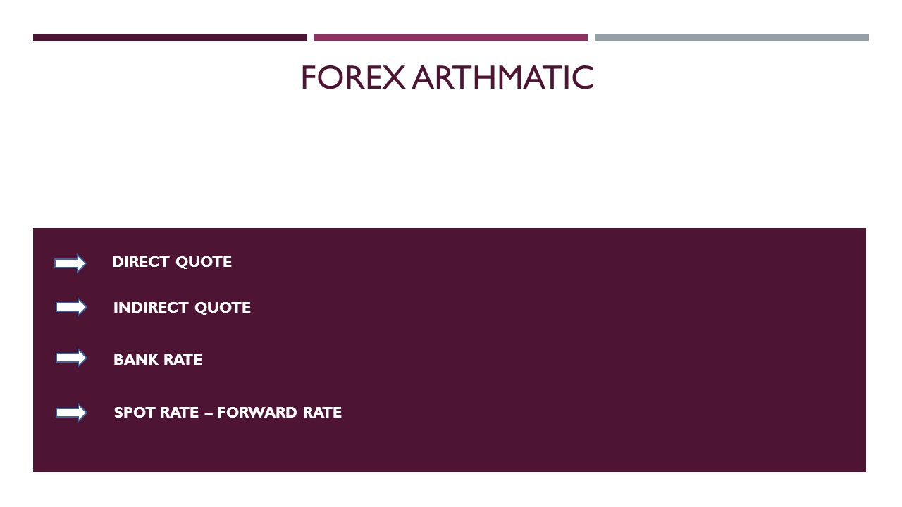 INDIRECT QUOTE BANK RATE FOREX ARTHMATIC SPOT RATE – FORWARD RATE DIRECT QUOTE