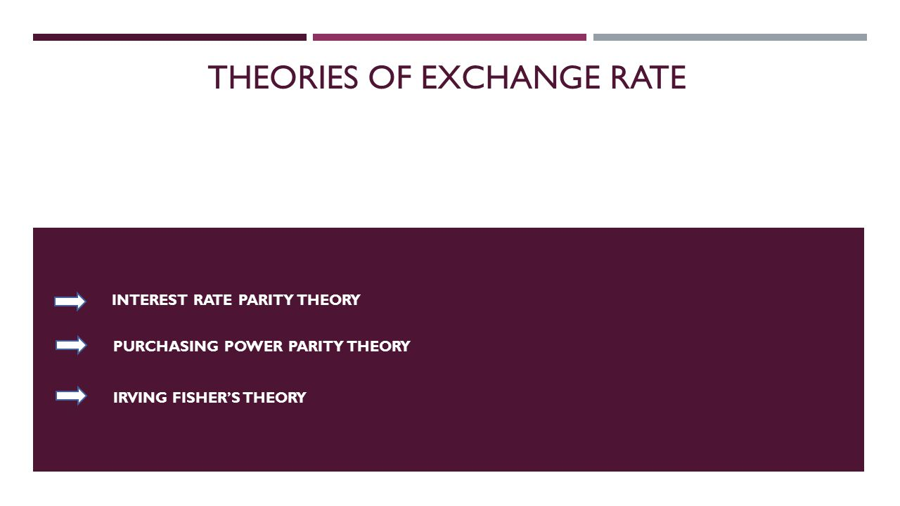 PURCHASING POWER PARITY THEORY IRVING FISHERS THEORY THEORIES OF EXCHANGE RATE INTEREST RATE PARITY THEORY