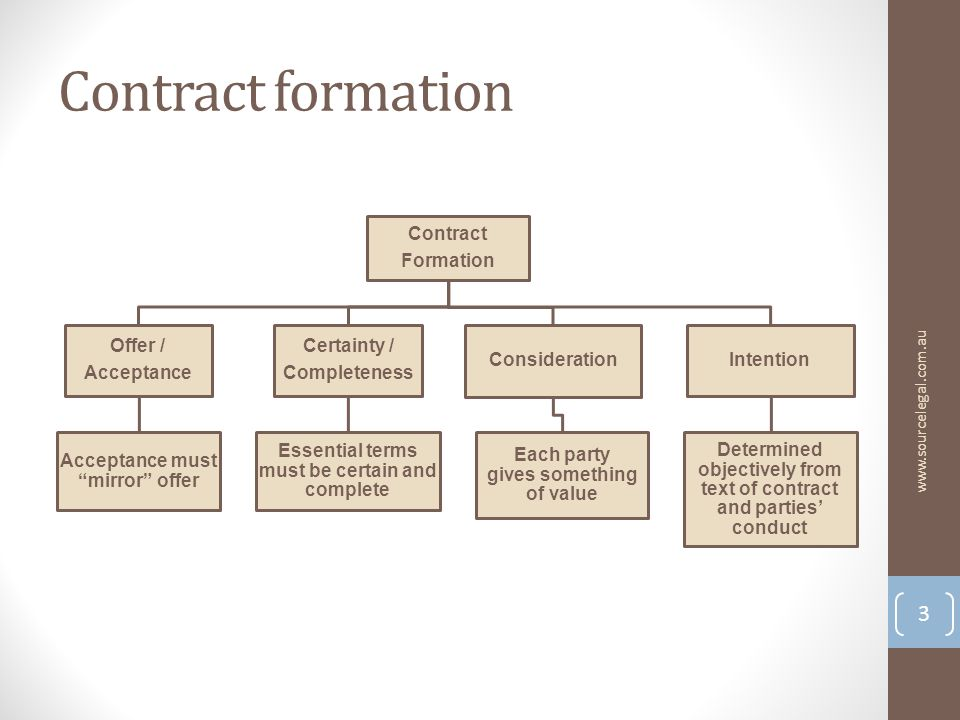 Contract formation 3 Contract Formation Offer / Acceptance Acceptance must mirror offer Certainty / Completeness Essential terms must be certain and complete Consideration Each party gives something of value Intention Determined objectively from text of contract and parties conduct www.sourcelegal.com.au