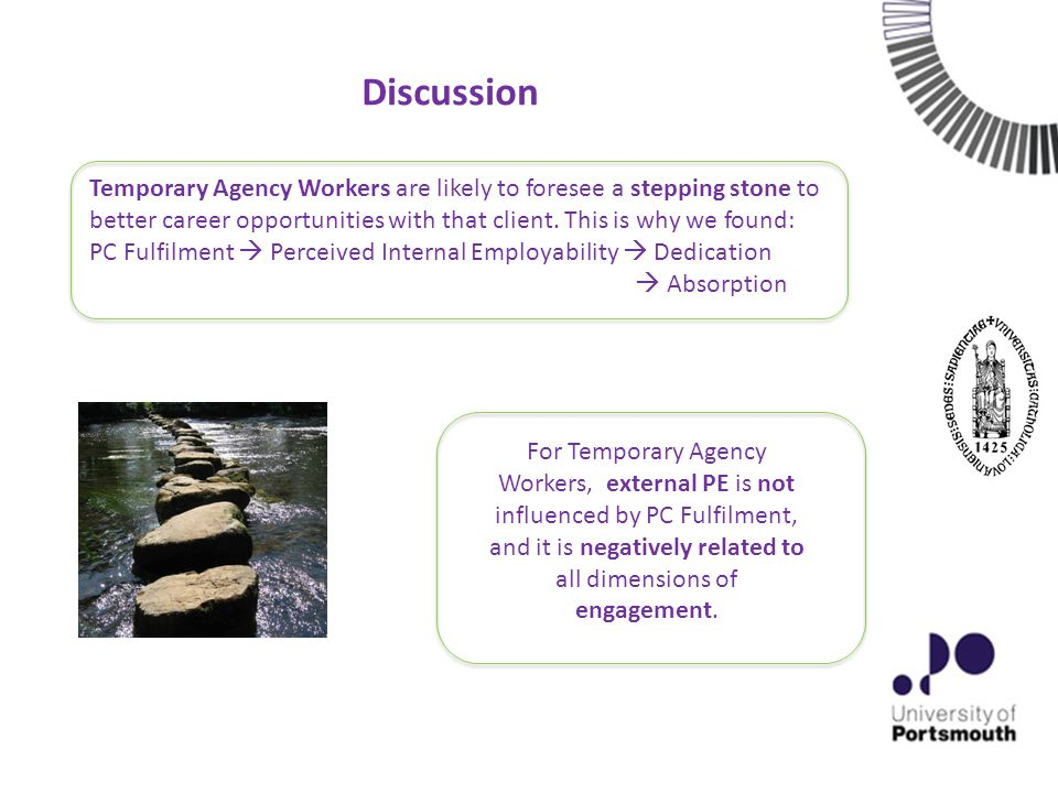 Discussion Temporary Agency Workers are likely to foresee a stepping stone to better career opportunities with that client.