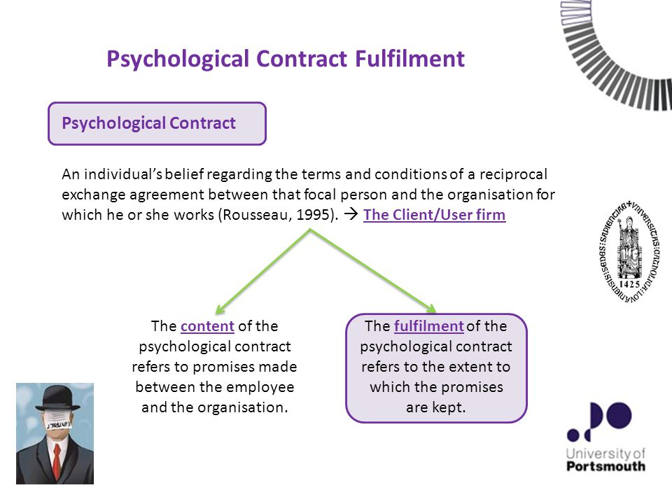Psychological Contract Fulfilment An individuals belief regarding the terms and conditions of a reciprocal exchange agreement between that focal person and the organisation for which he or she works (Rousseau, 1995).