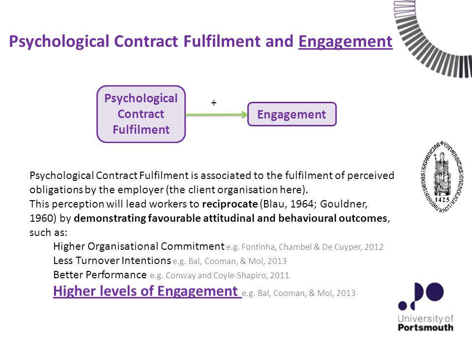 Psychological Contract Fulfilment and Engagement Psychological Contract Fulfilment Engagement + Psychological Contract Fulfilment is associated to the fulfilment of perceived obligations by the employer (the client organisation here).