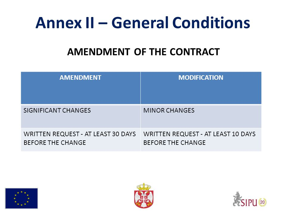 Annex II – General Conditions AMENDMENT OF THE CONTRACT AMENDMENTMODIFICATION SIGNIFICANT CHANGESMINOR CHANGES WRITTEN REQUEST - AT LEAST 30 DAYS BEFORE THE CHANGE WRITTEN REQUEST - AT LEAST 10 DAYS BEFORE THE CHANGE