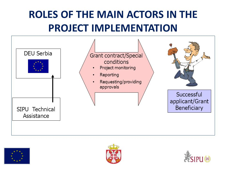 ROLES OF THE MAIN ACTORS IN THE PROJECT IMPLEMENTATION Grant contract/Special conditions Project monitoring Reporting Requesting/providing approvals DEU Serbia SIPU Technical Assistance Successful applicant/Grant Beneficiary