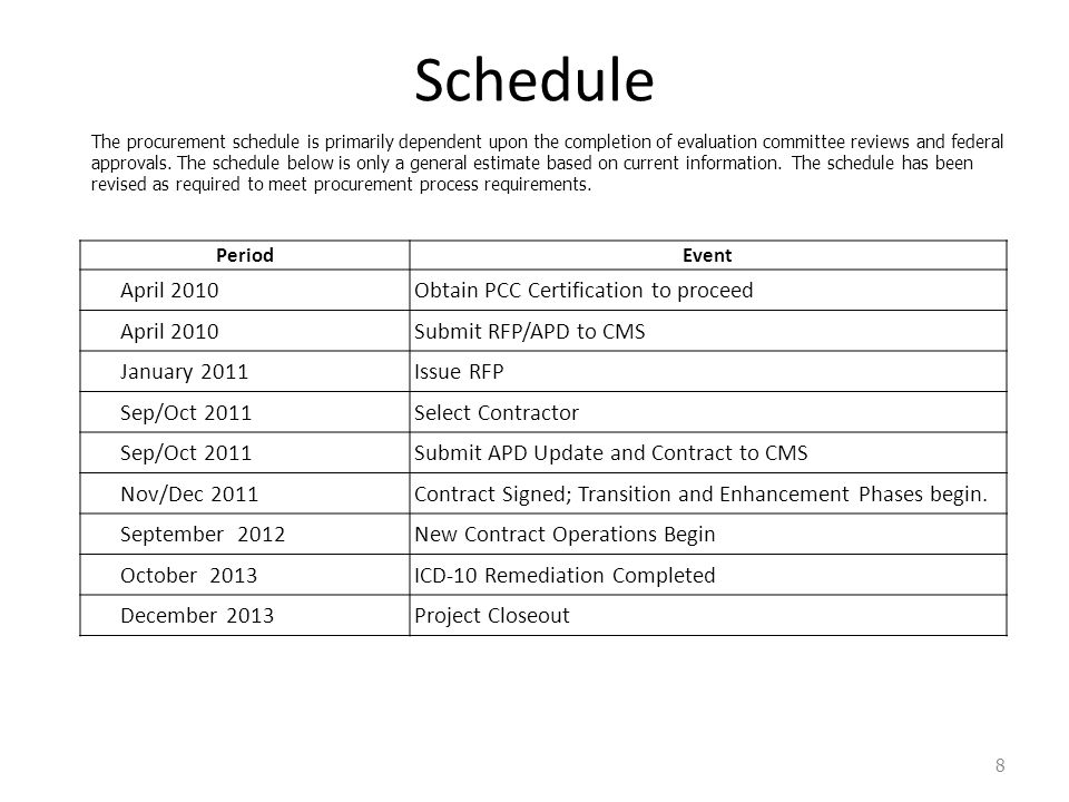 Schedule PeriodEvent April 2010Obtain PCC Certification to proceed April 2010Submit RFP/APD to CMS January 2011Issue RFP Sep/Oct 2011Select Contractor Sep/Oct 2011Submit APD Update and Contract to CMS Nov/Dec 2011Contract Signed; Transition and Enhancement Phases begin.