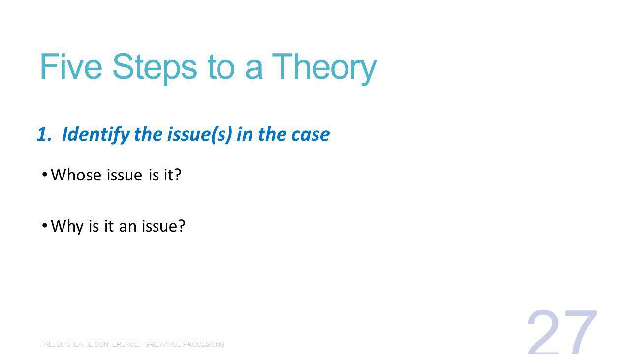 Five Steps to a Theory Whose issue is it. Why is it an issue.