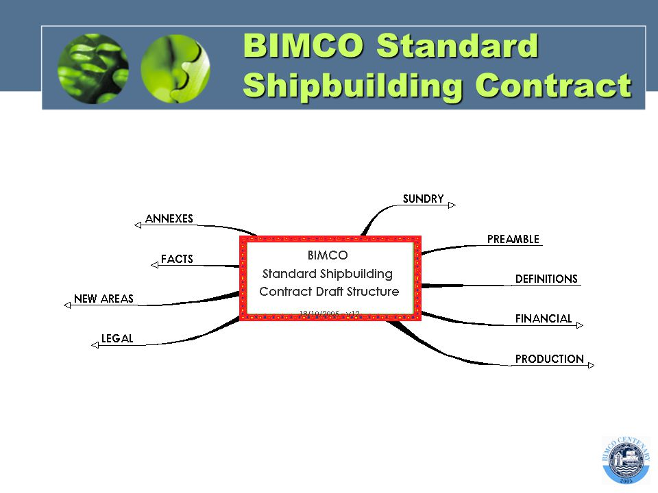 BIMCO Standard Shipbuilding Contract