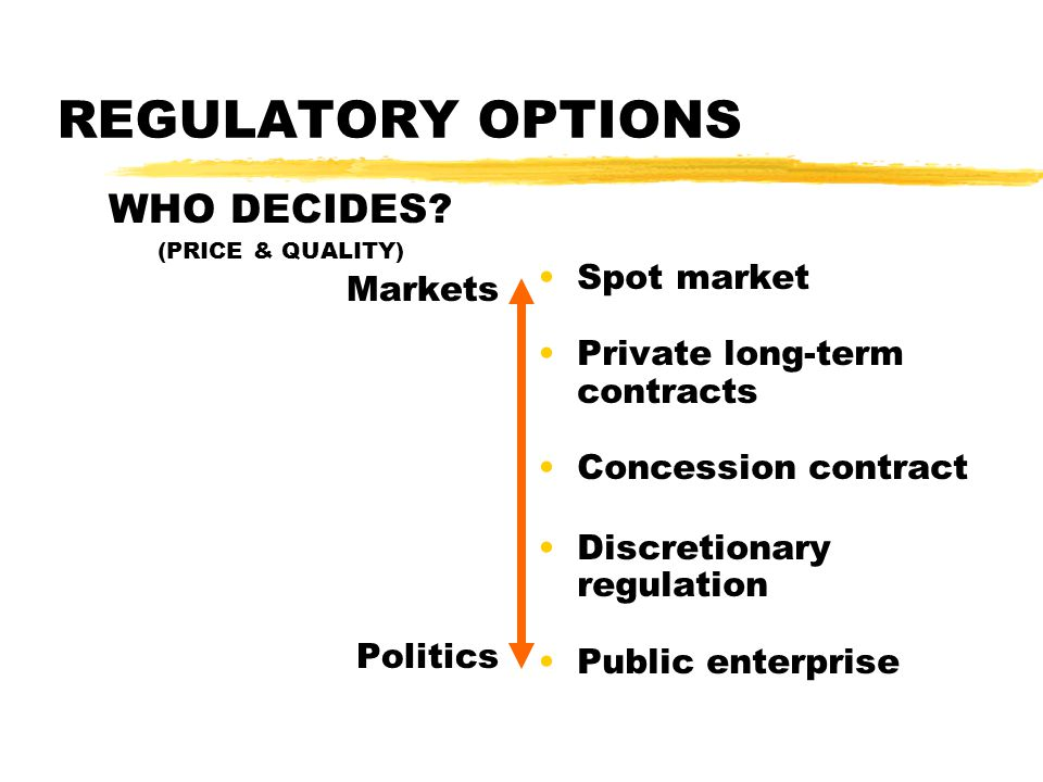 REGULATORY OPTIONS WHO DECIDES.