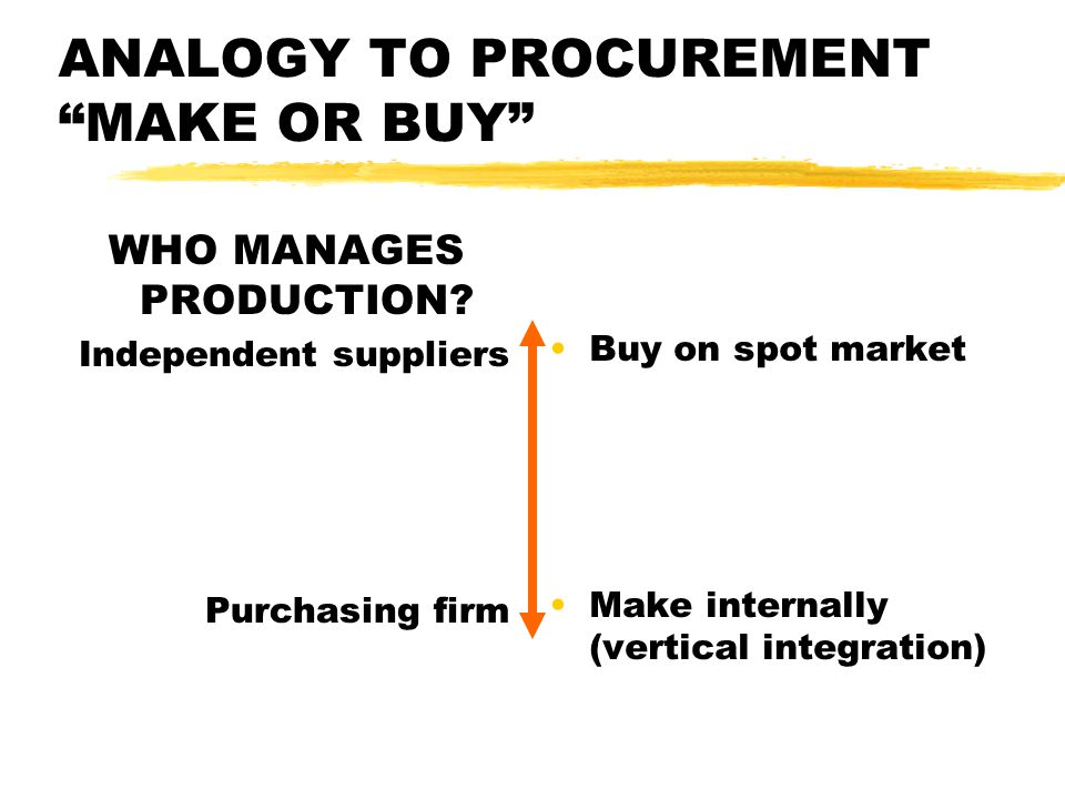 ANALOGY TO PROCUREMENT MAKE OR BUY WHO MANAGES PRODUCTION.