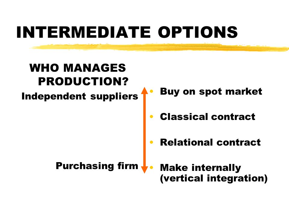 INTERMEDIATE OPTIONS WHO MANAGES PRODUCTION.